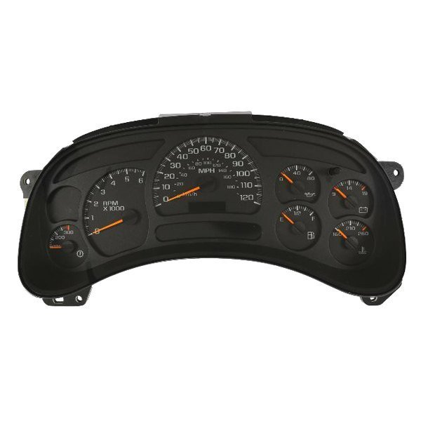 Gauges and Components